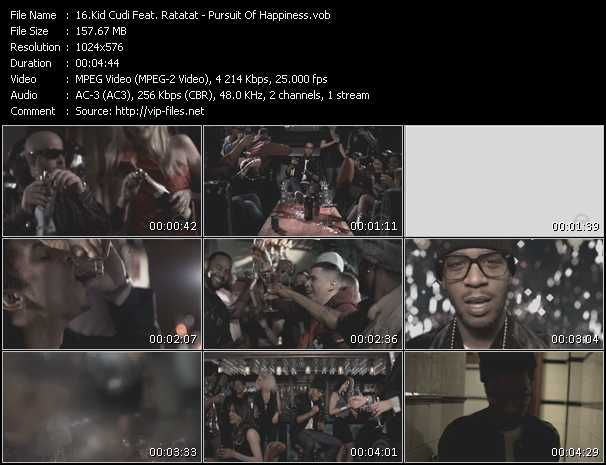 kid cudi pursuit of happiness video download image search ...