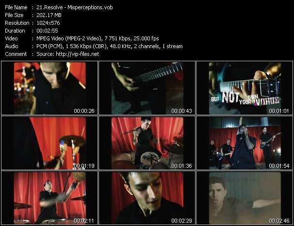 Resolve video - Misperceptions