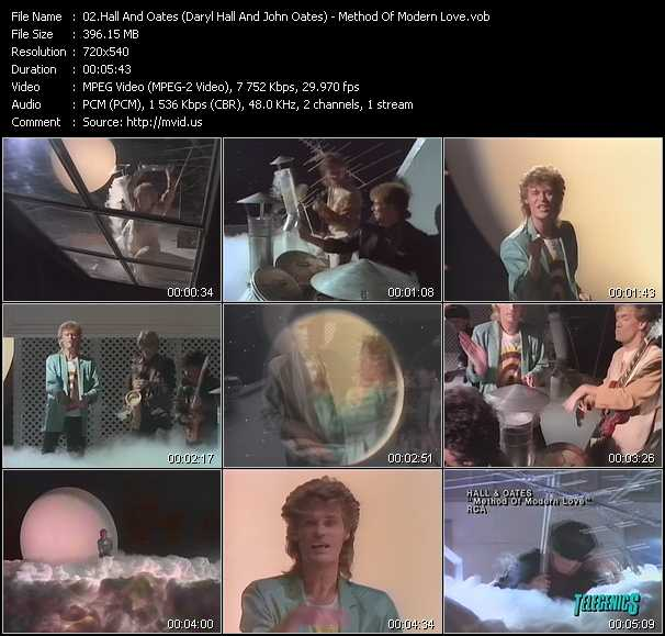 Hall And Oates (Daryl Hall And John Oates) video - Method Of Modern Love